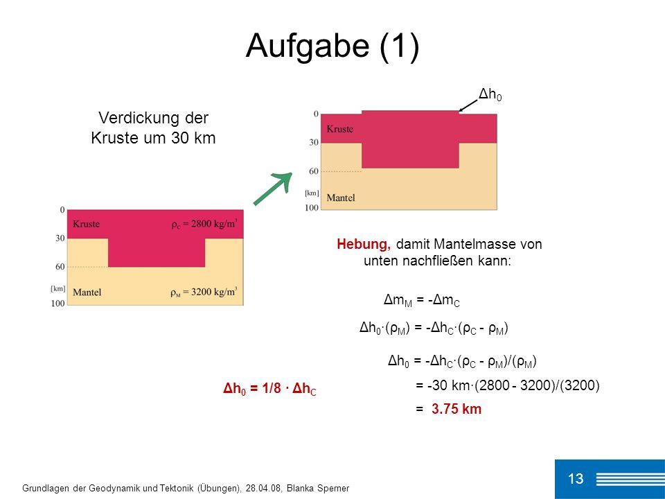 13 Aufgabe (1) Grundlagen der Geodynamik und Tektonik (Übungen), 28.04.08, Blanka Sperner Δm C < 0 Hebung, damit Mantelmasse von unten nachfließen kann: Δm M = -Δm C Δh 0 ·(ρ M ) = -Δh C ·(ρ C - ρ M ) Δh 0 = -Δh C ·(ρ C - ρ M )/(ρ M ) = -30 km·(2800 - 3200)/(3200) = 3.75 km Δh 0 = 1/8 · Δh C Verdickung der Kruste um 30 km Δh 0