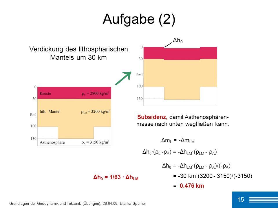 15 Aufgabe (2) Grundlagen der Geodynamik und Tektonik (Übungen), 28.04.08, Blanka Sperner Δh 0 Subsidenz, damit Asthenosphären- masse nach unten wegfließen kann: Δm L = -Δm LM Δh 0 ·(ρ L -ρ A ) = -Δh LM ·(ρ LM - ρ A ) Δh 0 = -Δh LM ·(ρ LM - ρ A )/(-ρ A ) = -30 km·(3200 - 3150)/(-3150) = 0.476 km Δh 0 = 1/63 · Δh LM Verdickung des lithosphärischen Mantels um 30 km