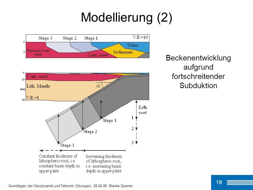 Modellierung (2) Beckenentwicklung aufgrund fortschreitender Subduktion 18 Grundlagen der Geodynamik und Tektonik (Übungen), 28.04.08, Blanka Sperner