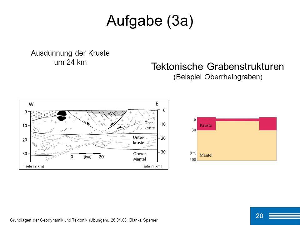 20 Aufgabe (3a) Grundlagen der Geodynamik und Tektonik (Übungen), 28.04.08, Blanka Sperner Ausdünnung der Kruste um 24 km Tektonische Grabenstrukturen (Beispiel Oberrheingraben)