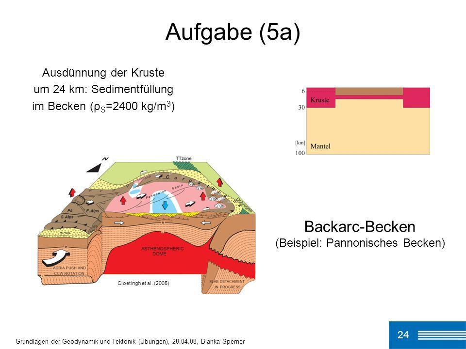 24 Aufgabe (5a) Grundlagen der Geodynamik und Tektonik (Übungen), 28.04.08, Blanka Sperner Ausdünnung der Kruste um 24 km: Sedimentfüllung im Becken (ρ S =2400 kg/m 3 ) Cloetingh et al.