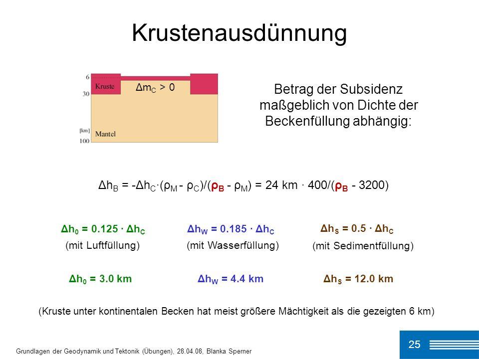Δm C > 0 Δh W = 0.185 · Δh C (mit Wasserfüllung) Δh S = 0.5 · Δh C (mit Sedimentfüllung) 25 Grundlagen der Geodynamik und Tektonik (Übungen), 28.04.08, Blanka Sperner Δh 0 = 0.125 · Δh C (mit Luftfüllung) Krustenausdünnung Betrag der Subsidenz maßgeblich von Dichte der Beckenfüllung abhängig: Δh B = -Δh C ·(ρ M - ρ C )/(ρ B - ρ M ) = 24 km · 400/(ρ B - 3200) Δh 0 = 3.0 kmΔh W = 4.4 kmΔh S = 12.0 km (Kruste unter kontinentalen Becken hat meist größere Mächtigkeit als die gezeigten 6 km)