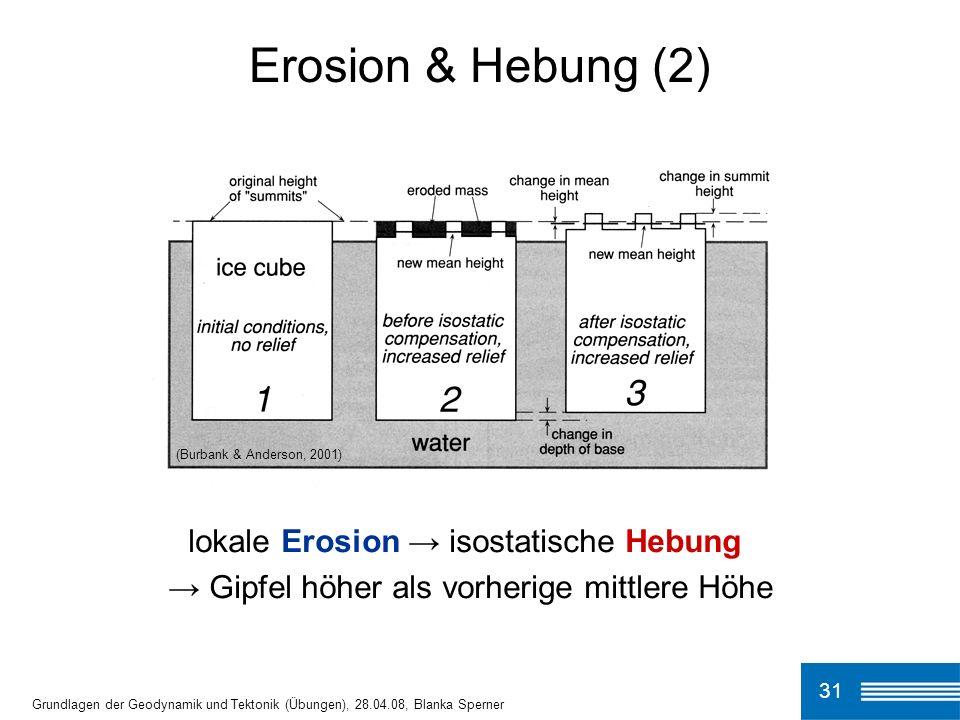 31 Erosion & Hebung (2) Grundlagen der Geodynamik und Tektonik (Übungen), 28.04.08, Blanka Sperner (Burbank & Anderson, 2001) lokale Erosion isostatische Hebung Gipfel höher als vorherige mittlere Höhe