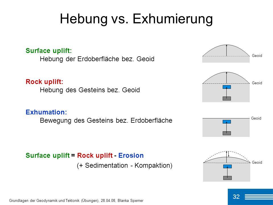 Geoid Surface uplift: Hebung der Erdoberfläche bez.