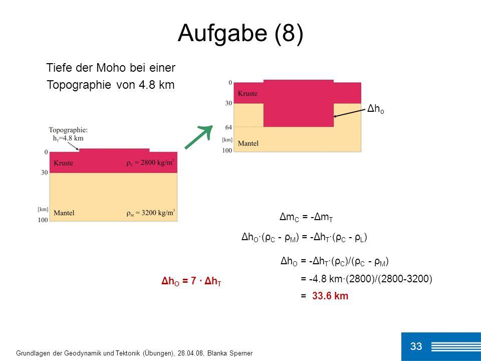 33 Aufgabe (8) Grundlagen der Geodynamik und Tektonik (Übungen), 28.04.08, Blanka Sperner Δm C = -Δm T Δh O ·(ρ C - ρ M ) = -Δh T ·(ρ C - ρ L ) Δh O = -Δh T ·(ρ C )/(ρ C - ρ M ) = -4.8 km·(2800)/(2800-3200) = 33.6 km Δh O = 7 · Δh T Tiefe der Moho bei einer Topographie von 4.8 km Δh o