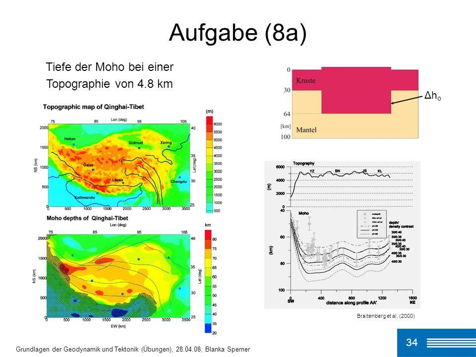 34 Aufgabe (8a) Grundlagen der Geodynamik und Tektonik (Übungen), 28.04.08, Blanka Sperner Tiefe der Moho bei einer Topographie von 4.8 km Δh o Braitenberg et al.