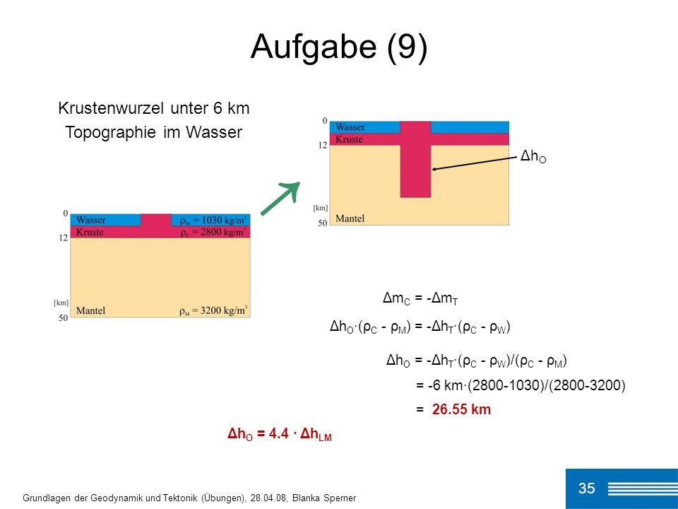 35 Aufgabe (9) Grundlagen der Geodynamik und Tektonik (Übungen), 28.04.08, Blanka Sperner Δm C = -Δm T Δh O ·(ρ C - ρ M ) = -Δh T ·(ρ C - ρ W ) Δh O = -Δh T ·(ρ C - ρ W )/(ρ C - ρ M ) = -6 km·(2800-1030)/(2800-3200) = 26.55 km Δh O = 4.4 · Δh LM Krustenwurzel unter 6 km Topographie im Wasser Δh O