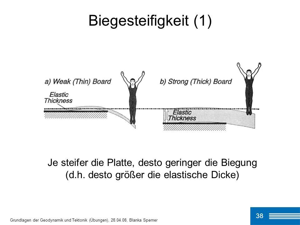 38 Biegesteifigkeit (1) Grundlagen der Geodynamik und Tektonik (Übungen), 28.04.08, Blanka Sperner Je steifer die Platte, desto geringer die Biegung (d.h.