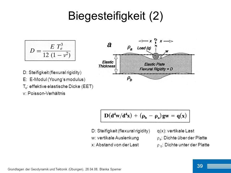 D: Steifigkeit (flexural rigidity) E: E-Modul (Youngs modulus) T e : effektive elastische Dicke (EET) ν: Poisson-Verhältnis q(x): vertikale Last ρ a : Dichte über der Platte ρ b : Dichte unter der Platte D: Steifigkeit (flexural rigidity) w: vertikale Auslenkung x: Abstand von der Last Biegesteifigkeit (2) 39 Grundlagen der Geodynamik und Tektonik (Übungen), 28.04.08, Blanka Sperner