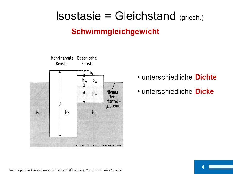4 Isostasie = Gleichstand (griech.) Grundlagen der Geodynamik und Tektonik (Übungen), 28.04.08, Blanka Sperner Strobach, K.
