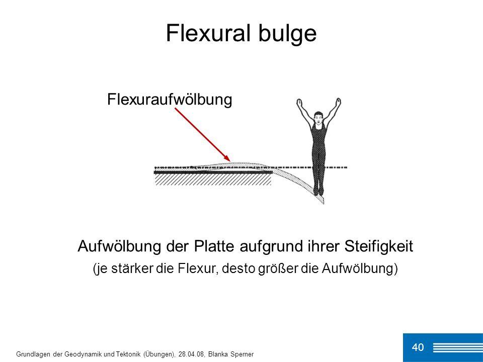 40 Flexural bulge Grundlagen der Geodynamik und Tektonik (Übungen), 28.04.08, Blanka Sperner Aufwölbung der Platte aufgrund ihrer Steifigkeit (je stärker die Flexur, desto größer die Aufwölbung) Flexuraufwölbung