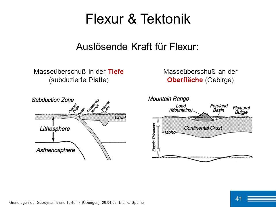 41 Flexur & Tektonik Grundlagen der Geodynamik und Tektonik (Übungen), 28.04.08, Blanka Sperner Masseüberschuß in der Tiefe (subduzierte Platte) Masseüberschuß an der Oberfläche (Gebirge) Auslösende Kraft für Flexur:
