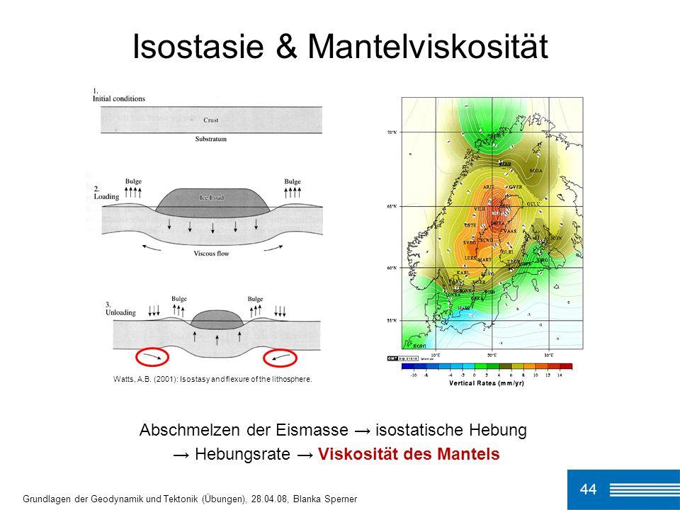 Abschmelzen der Eismasse isostatische Hebung Hebungsrate Viskosität des Mantels Watts, A.B.