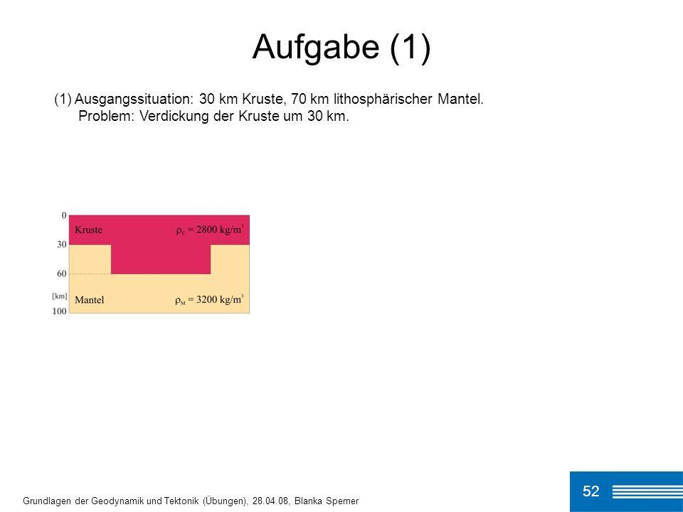 Aufgabe (1) 52 Grundlagen der Geodynamik und Tektonik (Übungen), 28.04.08, Blanka Sperner (1) Ausgangssituation: 30 km Kruste, 70 km lithosphärischer Mantel.