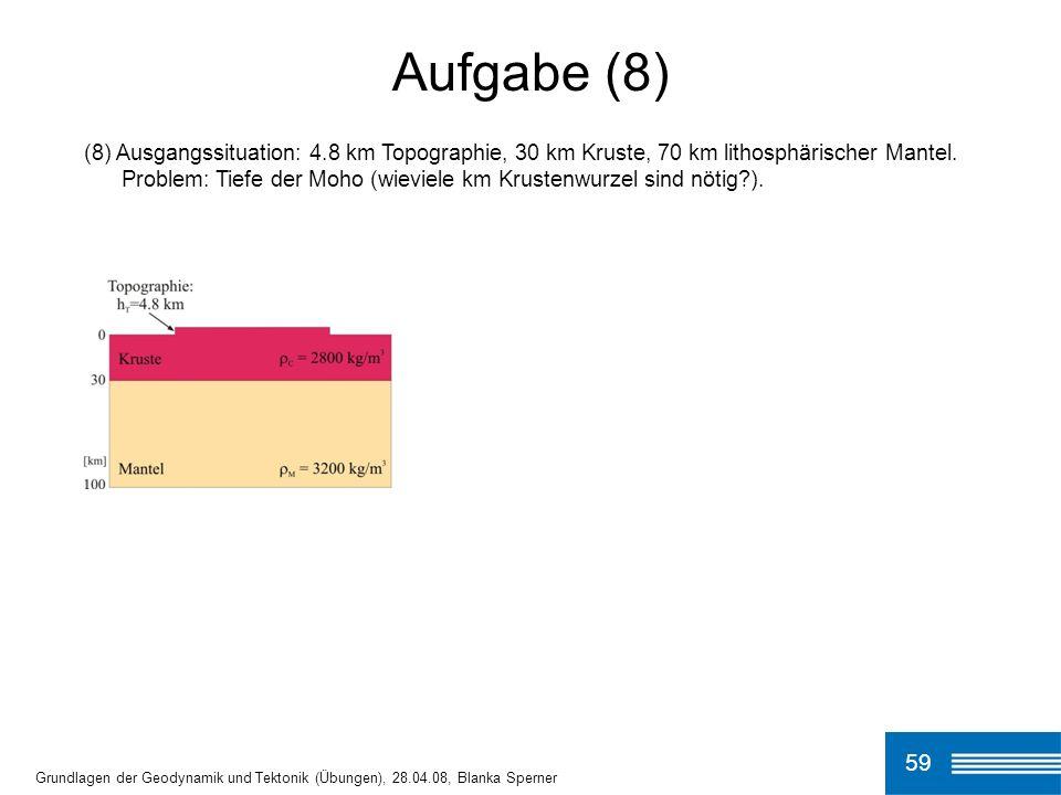 (8) Ausgangssituation: 4.8 km Topographie, 30 km Kruste, 70 km lithosphärischer Mantel.