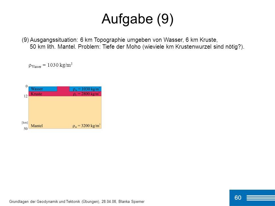 (9) Ausgangssituation: 6 km Topographie umgeben von Wasser, 6 km Kruste, 50 km lith.