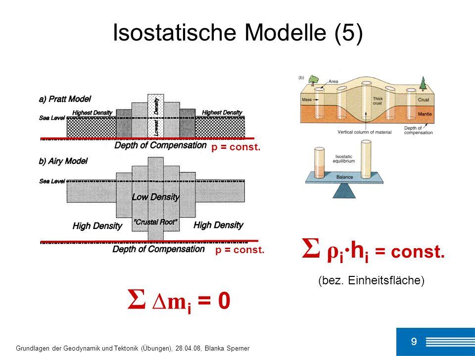 30 Erosion & Hebung (1) Grundlagen der Geodynamik und Tektonik (Übungen), 28.04.08, Blanka Sperner Erosion isostatische Hebung Höhe (über NN) niedriger als vorher (Keller & Pinter, 1996)