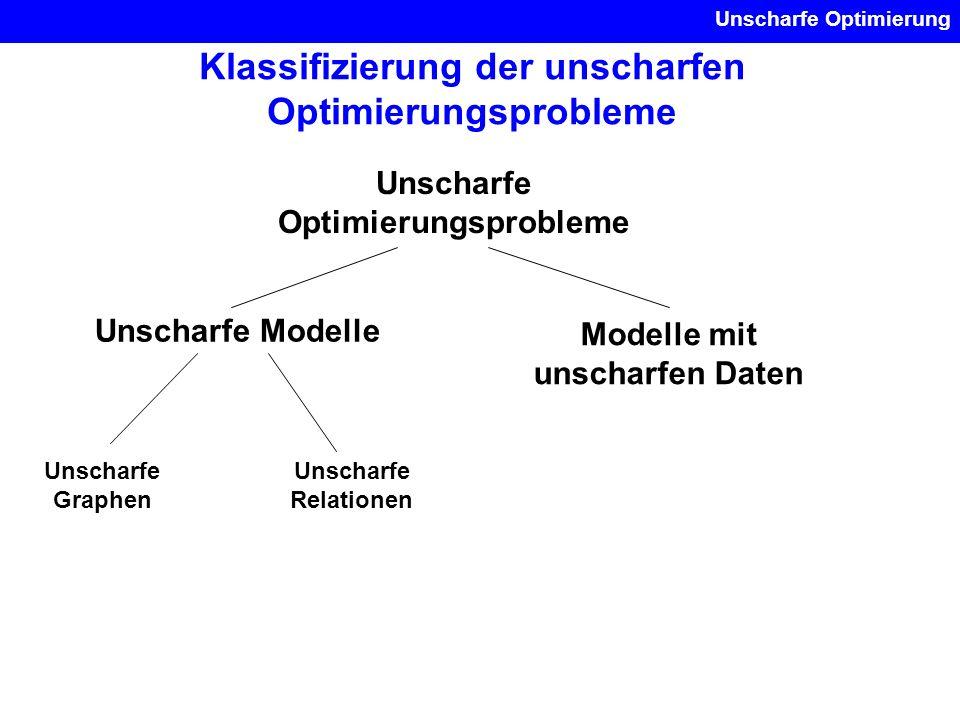 Unscharfe Optimierung Unscharfe Modelle Unscharfe Relationen Unscharfe Graphen Klassifizierung der unscharfen Optimierungsprobleme Unscharfe Optimieru