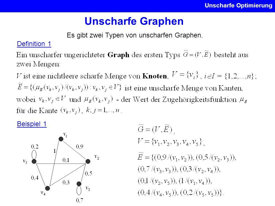 Unscharfe Optimierung Unscharfe Graphen Es gibt zwei Typen von unscharfen Graphen. Definition 1 Beispiel 1