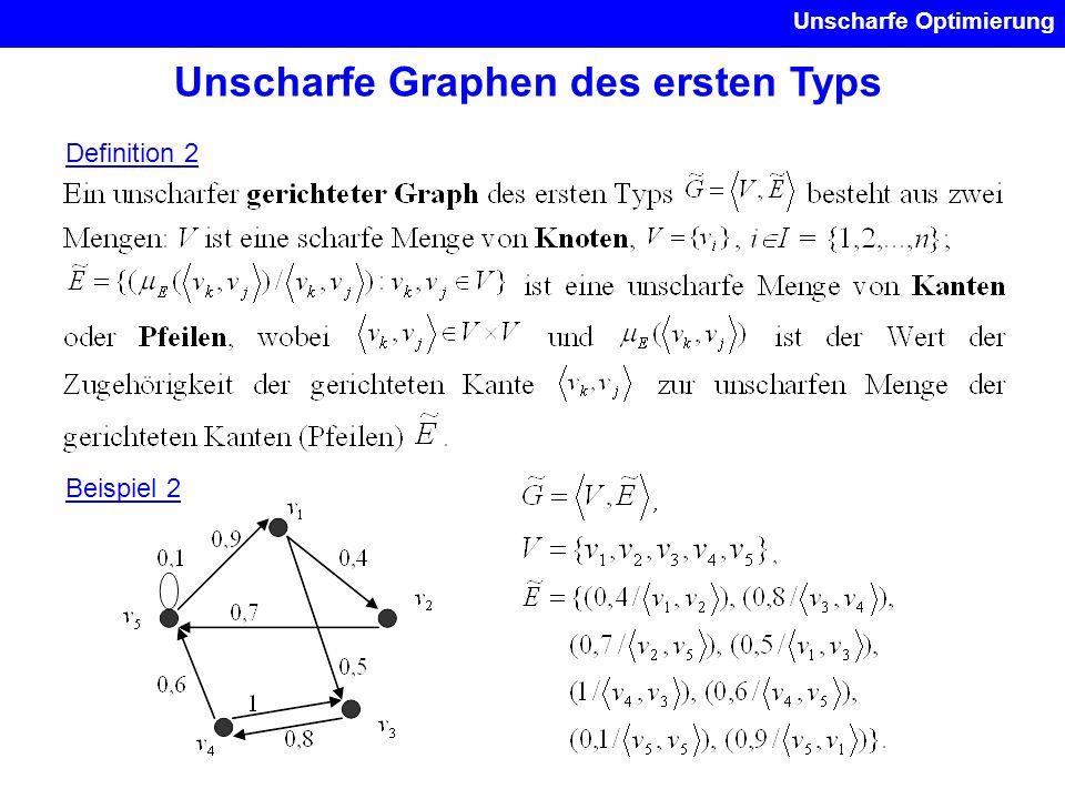 Unscharfe Optimierung Unscharfe Graphen des ersten Typs Definition 2 Beispiel 2