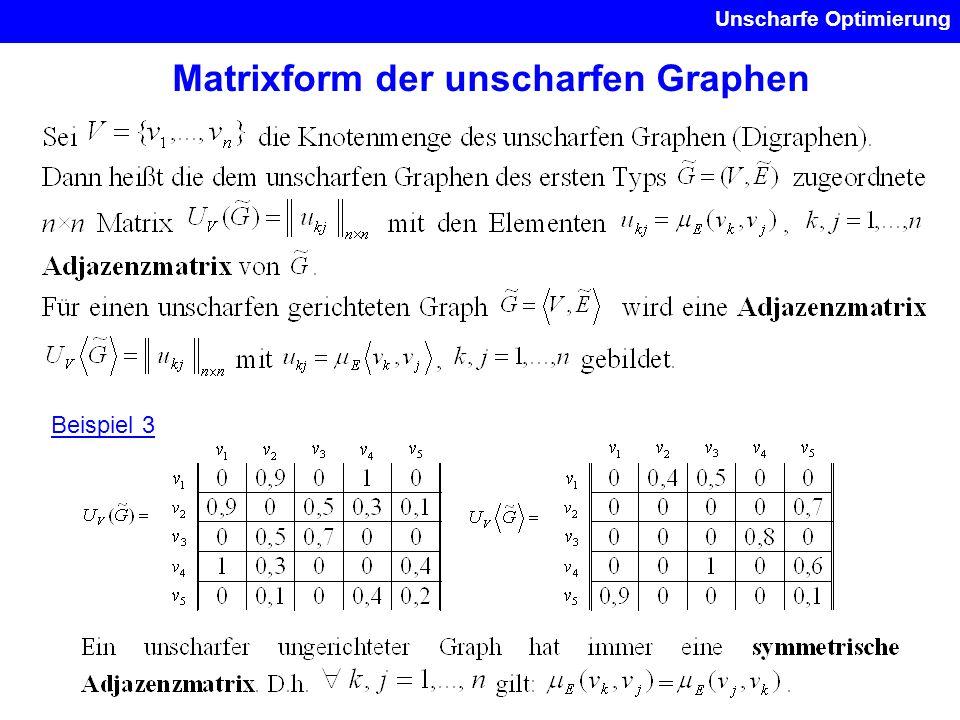 Unscharfe Optimierung Beispiel 3 Matrixform der unscharfen Graphen