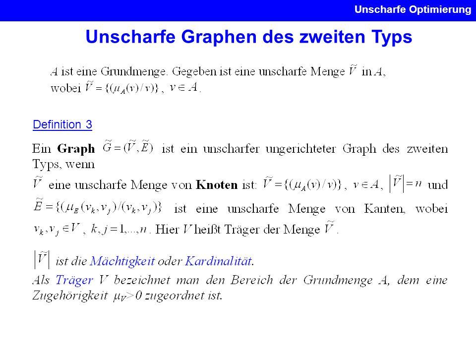 Unscharfe Optimierung Definition 3 Unscharfe Graphen des zweiten Typs