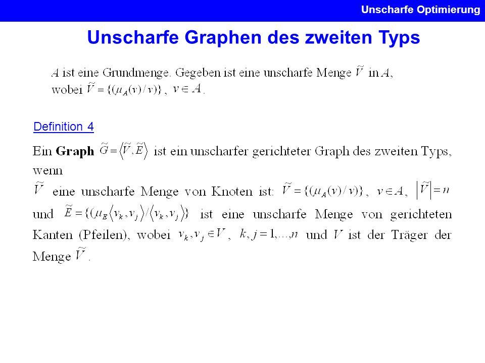 Unscharfe Optimierung Unscharfe Graphen des zweiten Typs Definition 4