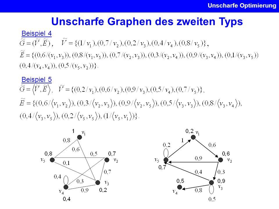 Unscharfe Optimierung Unscharfe Graphen des zweiten Typs Beispiel 4 Beispiel 5