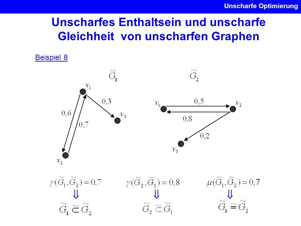 Unscharfe Optimierung Unscharfes Enthaltsein und unscharfe Gleichheit von unscharfen Graphen Beispiel 8