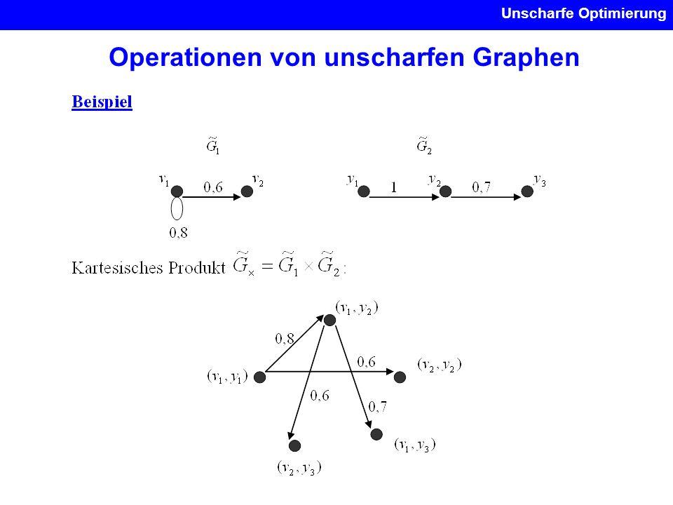 Unscharfe Optimierung Operationen von unscharfen Graphen
