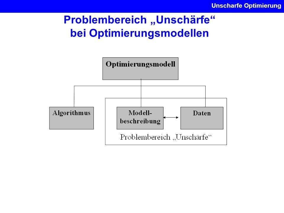 Unscharfe Optimierung Problembereich Unschärfe bei Optimierungsmodellen