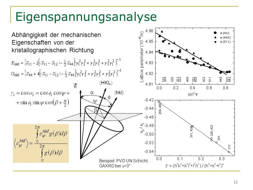 11 Eigenspannungsanalyse n HKL hkl Abhängigkeit der mechanischen Eigenschaften von der kristallographischen Richtung Beispiel: PVD UN Schicht, GAXRD b