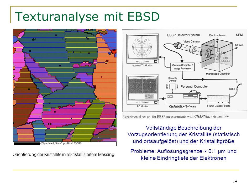 14 Texturanalyse mit EBSD Orientierung der Kristallite in rekristallisiertem Messing Vollständige Beschreibung der Vorzugsorientierung der Kristallite