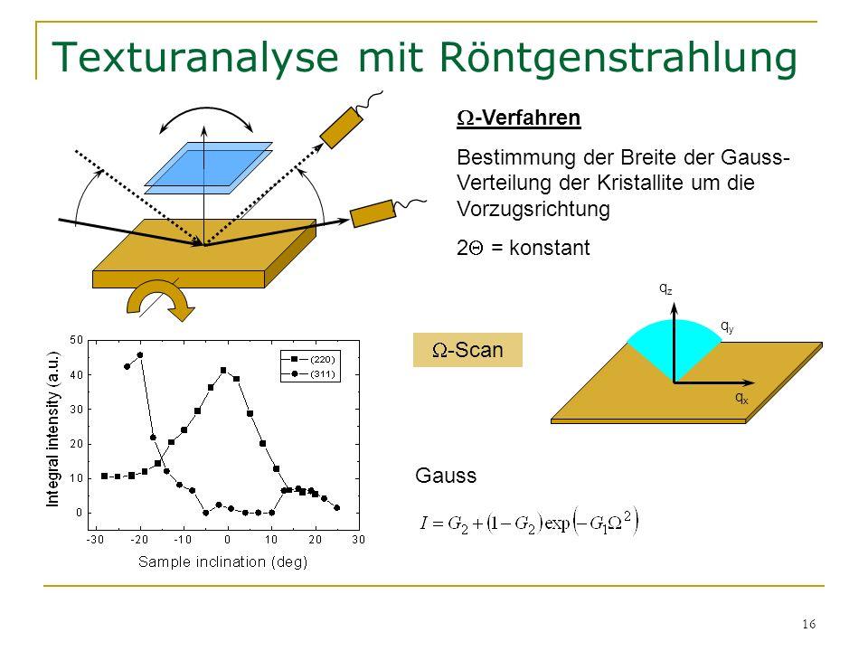 16 Texturanalyse mit Röntgenstrahlung -Verfahren Bestimmung der Breite der Gauss- Verteilung der Kristallite um die Vorzugsrichtung 2 = konstant Gauss