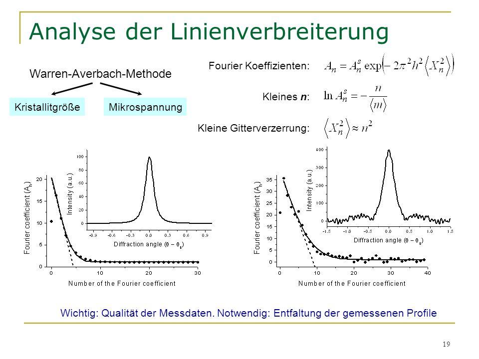19 Analyse der Linienverbreiterung Warren-Averbach-Methode Fourier Koeffizienten: Kleines n: Kleine Gitterverzerrung: Wichtig: Qualität der Messdaten.
