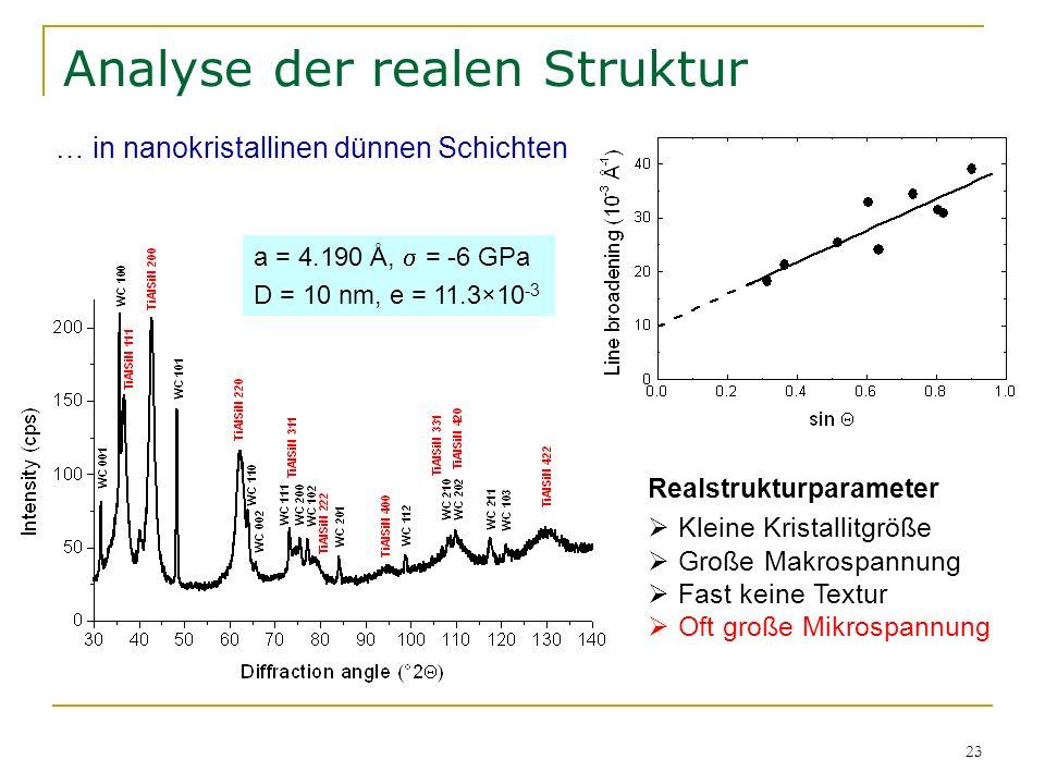 23 Analyse der realen Struktur Realstrukturparameter Kleine Kristallitgröße Große Makrospannung Fast keine Textur Oft große Mikrospannung … in nanokri
