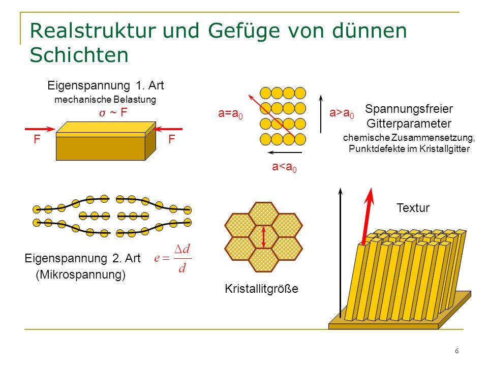 6 Realstruktur und Gefüge von dünnen Schichten Eigenspannung 2. Art (Mikrospannung) FF ~ F a>a 0 a<a 0 a=a 0 Eigenspannung 1. Art mechanische Belastun