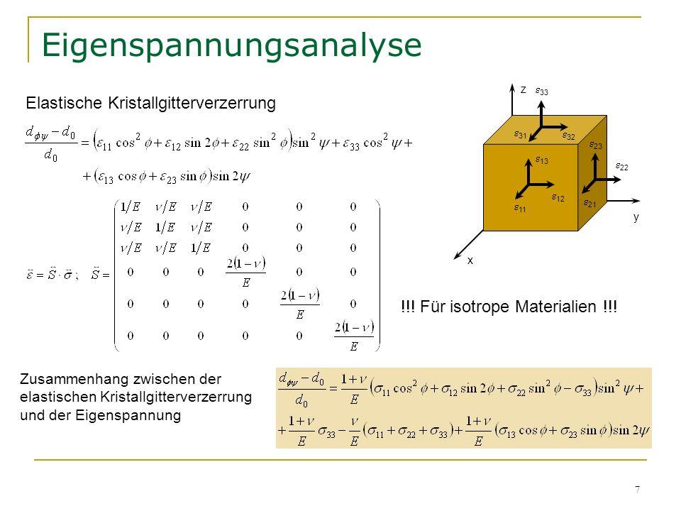 7 Eigenspannungsanalyse Elastische Kristallgitterverzerrung x y z 11 13 12 22 21 23 31 32 33 Zusammenhang zwischen der elastischen Kristallgitterverze