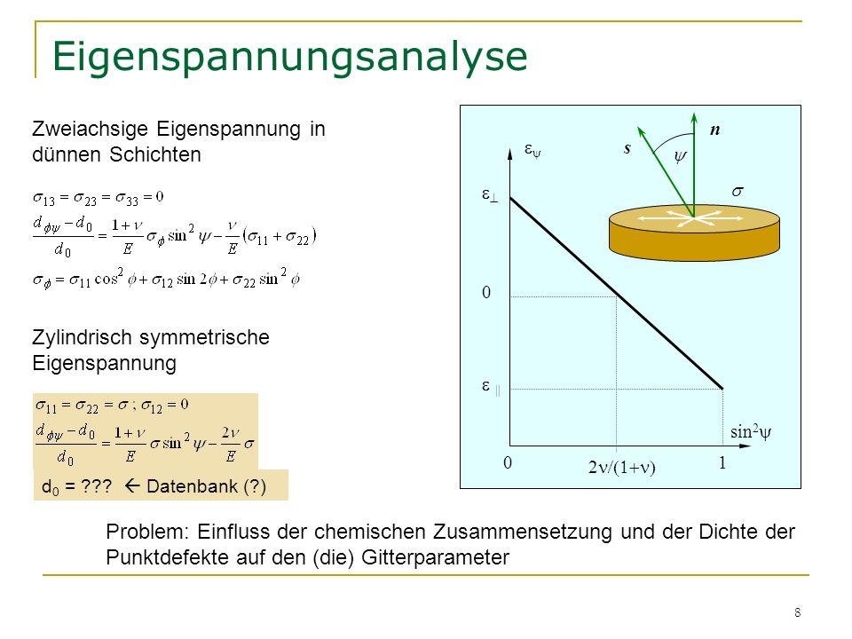 8 Eigenspannungsanalyse sin 2 0 1 || 0 2 n s Zweiachsige Eigenspannung in dünnen Schichten Zylindrisch symmetrische Eigenspannung d 0 = ??? Datenbank