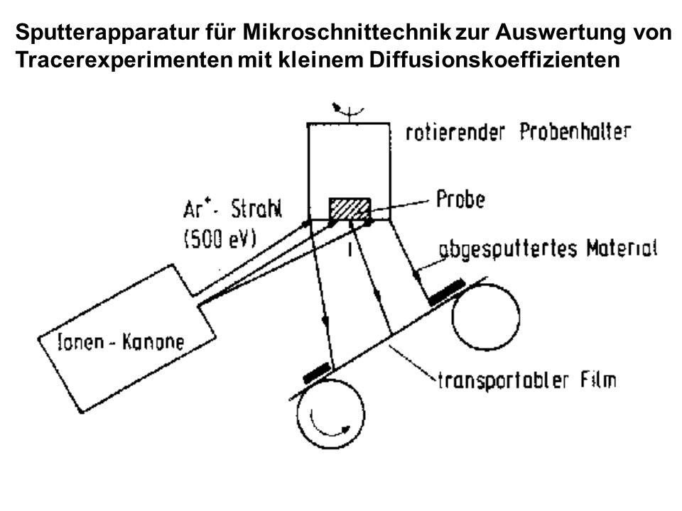 Sputterapparatur für Mikroschnittechnik zur Auswertung von Tracerexperimenten mit kleinem Diffusionskoeffizienten