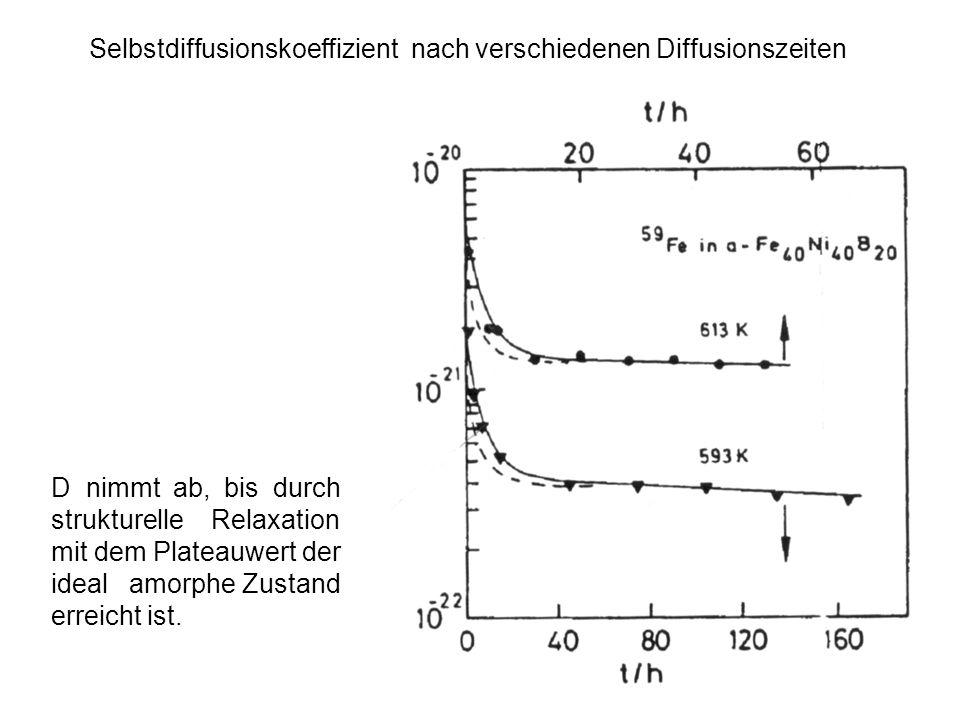 Selbstdiffusionskoeffizient nach verschiedenen Diffusionszeiten D nimmt ab, bis durch strukturelle Relaxation mit dem Plateauwert der ideal amorphe Zu