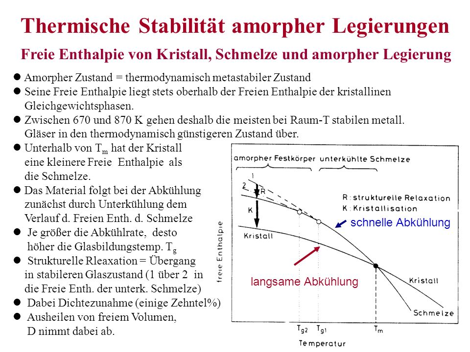 Thermische Stabilität amorpher Legierungen Freie Enthalpie von Kristall, Schmelze und amorpher Legierung Amorpher Zustand = thermodynamisch metastabil