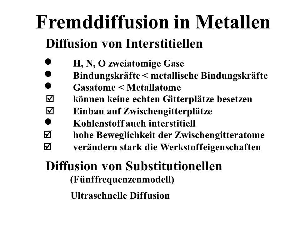 Fremddiffusion in Metallen Diffusion von Interstitiellen Diffusion von Substitutionellen H, N, O zweiatomige Gase Bindungskräfte < metallische Bindung