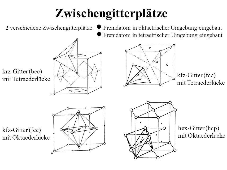 Zwischengitterplätze 2 verschiedene Zwischengitterplätze: Fremdatom in oktaetrischer Umgebung eingebaut Fremdatom in tetraetrischer Umgebung eingebaut