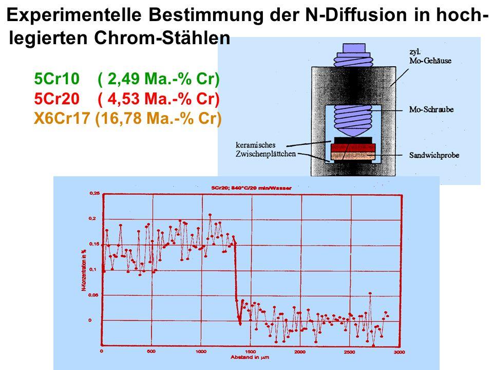 Experimentelle Bestimmung der N-Diffusion in hoch- legierten Chrom-Stählen 5Cr10 ( 2,49 Ma.-% Cr) 5Cr20 ( 4,53 Ma.-% Cr) X6Cr17 (16,78 Ma.-% Cr)