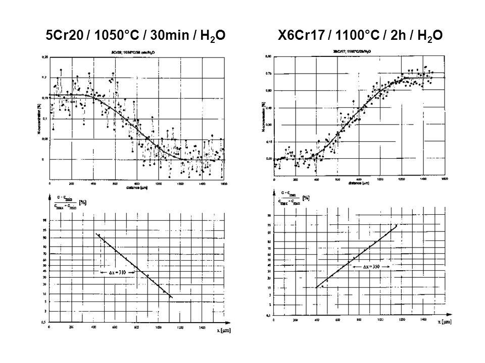 5Cr20 / 1050°C / 30min / H 2 O X6Cr17 / 1100°C / 2h / H 2 O