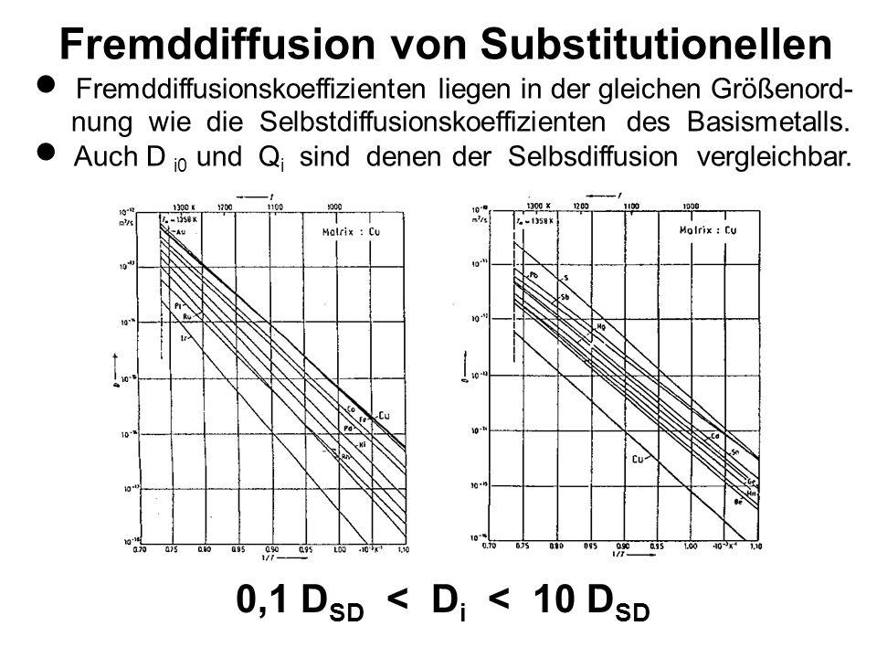Fremddiffusion von Substitutionellen Fremddiffusionskoeffizienten liegen in der gleichen Größenord- nung wie die Selbstdiffusionskoeffizienten des Bas
