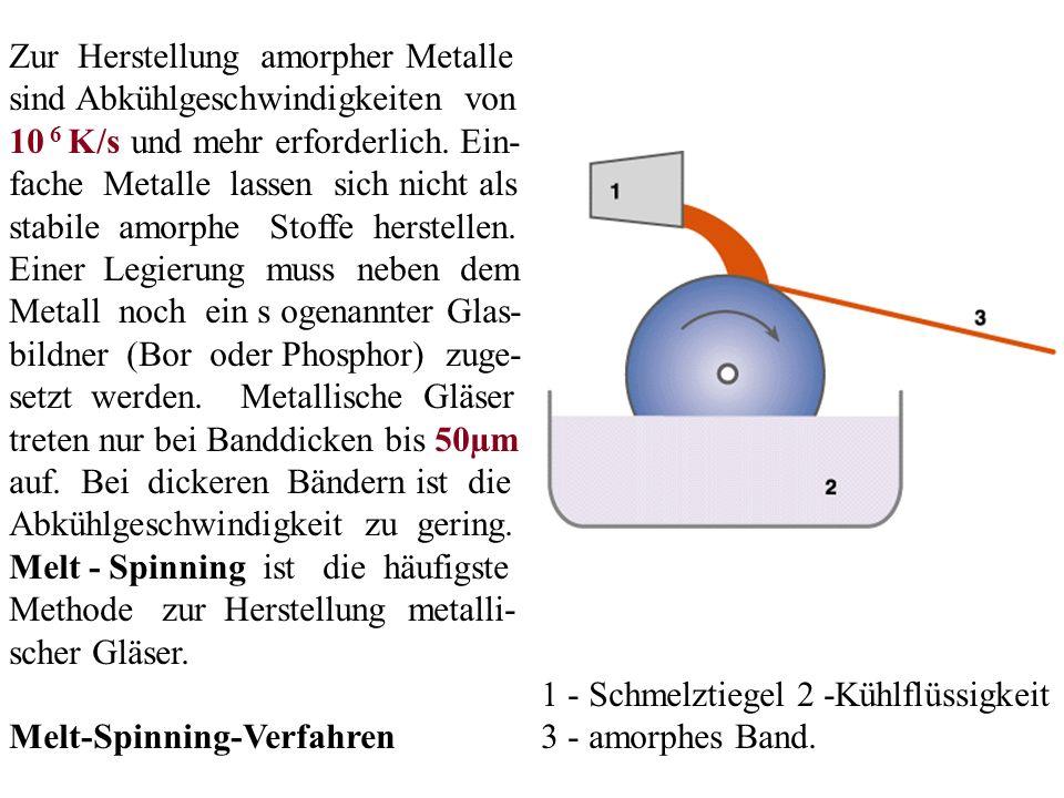 Zur Herstellung amorpher Metalle sind Abkühlgeschwindigkeiten von 10 6 K/s und mehr erforderlich. Ein- fache Metalle lassen sich nicht als stabile amo