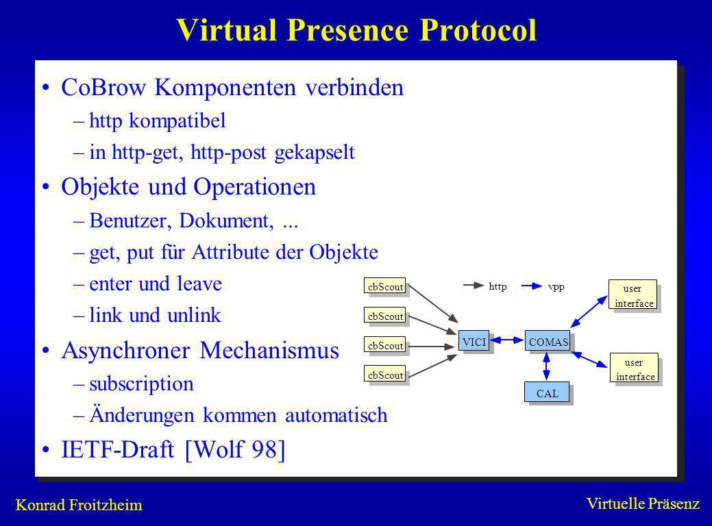 Konrad Froitzheim Virtuelle Präsenz Virtual Presence Protocol CoBrow Komponenten verbinden –http kompatibel –in http-get, http-post gekapselt Objekte und Operationen –Benutzer, Dokument,...