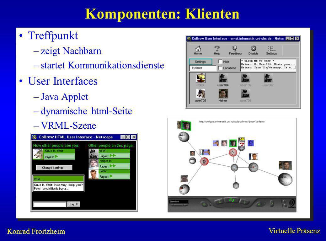 Konrad Froitzheim Virtuelle Präsenz Komponenten: Klienten Treffpunkt –zeigt Nachbarn –startet Kommunikationsdienste User Interfaces –Java Applet –dynamische html-Seite –VRML-Szene